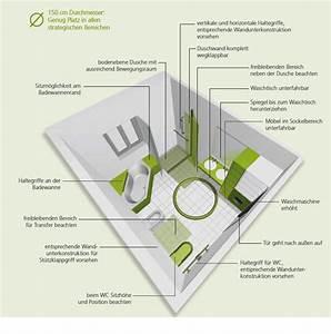 Barrierefreies Bad Maße : behindertengerechtes badezimmer norm ~ Frokenaadalensverden.com Haus und Dekorationen