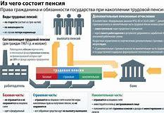 Пенсия по выслуге лет казахстанцам в россии