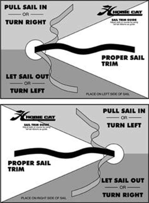 Boat Terms For Leaving by Sailing Wind Direction Terms Tearsofahawke