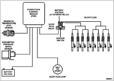 Have Diesel The Glow Plug Circuit Stays Hot