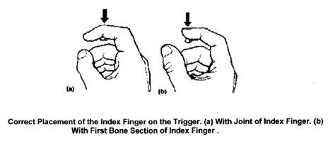 Trigger Finger Diagram by Fundamentals Of Handgun Marksmanship Azweaponcraftprepper