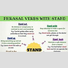 Phrasal Verbs Videos, Concepts, Examples And Practice