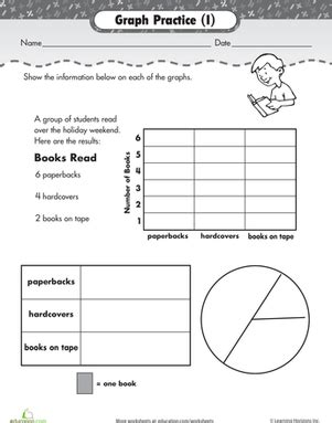 practice graphs worksheet education
