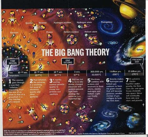 big bang theory samvedna network