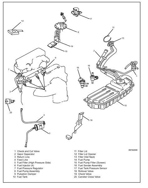 Have Kia Sportage That Starts But Wont Restart