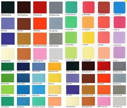 Harga Macam Merk Cat Tembok katalog warna cat tembok jotun tukang bangun rumah