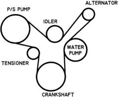 Howtorepairguide Drive Belt Diagram For Pontiac