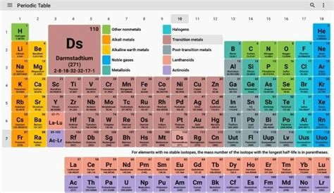 Carbon Electronegativity Why Is Iodine More Electronegative Than Carbon Quora