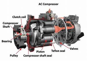 Car Parts List  A Concise Guide To Replacement And Components