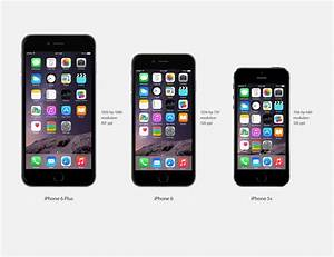 Apple iPhone, sE 64, gB od 7 490 Apple iPhone, sE, review : An Old But New Smartphone IPhone, sE review : When is Apple going to update this