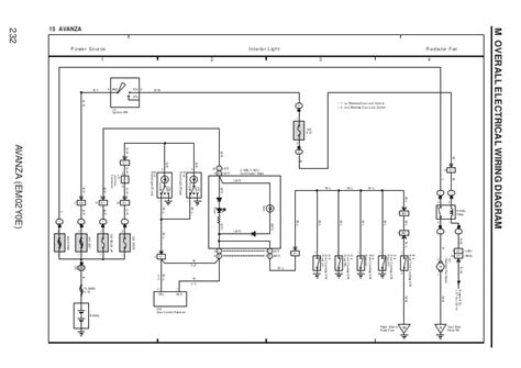 toyota avanza 2007 wiring diagram rar free ac apktodownload