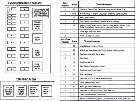 Ford F 150 Fuse Distribution Box by Ford F150 Power Distribution Box Diagram Wiring Forums