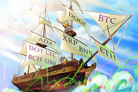 Price analysis 4/19: BTC, ETH, BNB, XRP, DOGE, ADA, DOT ...