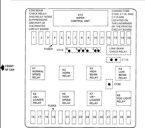 1987 Bmw 325 Fuse Box Diagram by 1987 Bmw 325i Convertible I Something That Has Caused