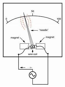 Ammeter Wiring Diagram Car