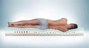 Matratzen Gegen Rückenschmerzen Test : matratzen f r seitenschl fer im test und vergleich 2018 ~ Orissabook.com Haus und Dekorationen