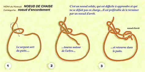 comment faire un noeud de chaise article les noeuds