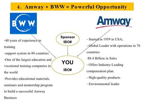 Jamaica Amway Business Plan