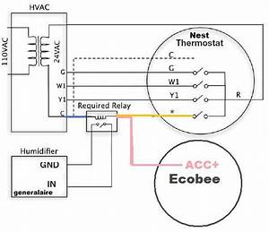 Ecobee 4 And Generalaire Elite Steam Humidifier