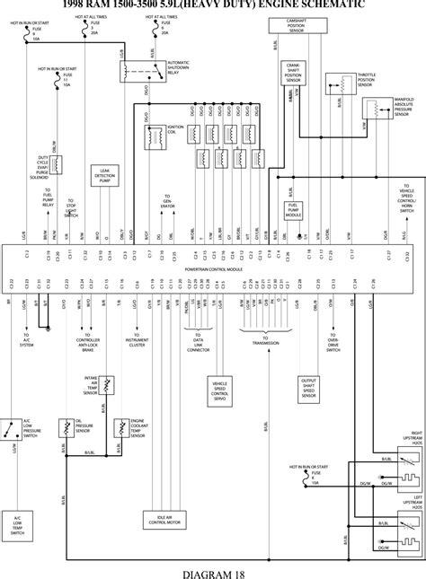 Dodge Sel Wiring Schematic by 1998 Dodge Truck Wiring Diagram Camizu Org