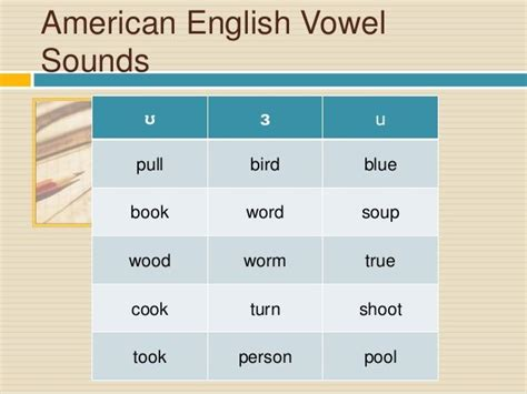 international phonetic alphabet american english vowels