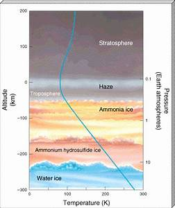What color is the sky on Jupiter? - Quora