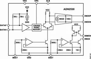 Adn2530 Datasheet And Product Info
