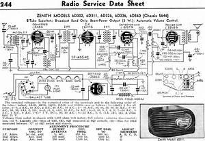Zenith Models 6d302  6d311  6d326  6d336  6d360 Radio