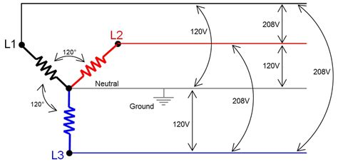 Phase Plug Wiring Diagram Australia Fuse Box