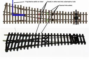 Quay Points U2026 An Update Re Canute Road Quay And    Or