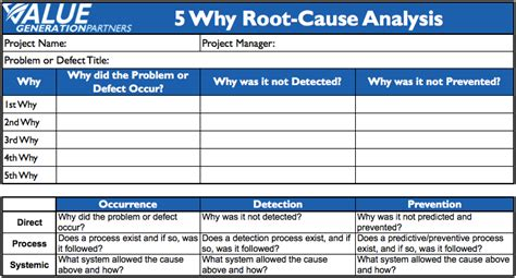 Root Cause Analysis Resume Sle by Sle Root Cause Analysis Report 28 Images Root Cause