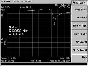 Duplexer for High Frequency Repeater