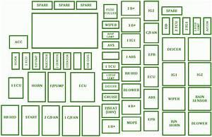2012 Kia Cadenza Compartment Fuse Box Diagram  U2013 Auto Fuse
