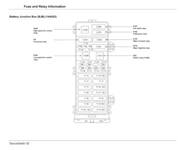 solved diagram  ford taurus fuse box fixya