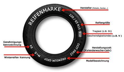 Winterreifen Kennzeichnung by Reifen Service Kfz Heydes Webseite