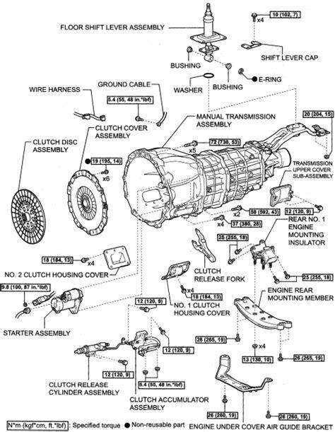 repair guides manual transmission transmission