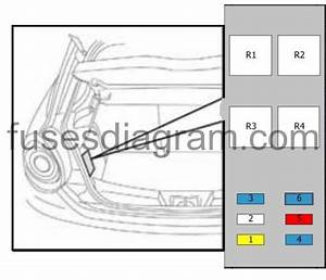 Fuse Box Diagram Alfa Romeo Mito