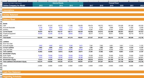 advanced spreadsheet modeling  overview  financial