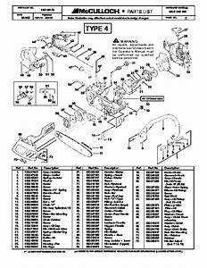 Stihl Fs 80 Parts Diagram