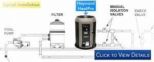 Hayward Heatpro