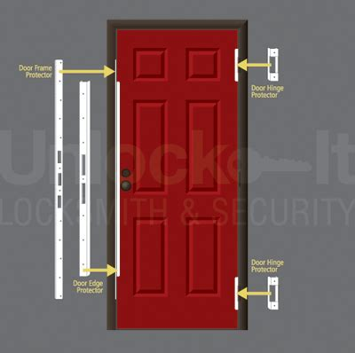 Security Doors Security Door Jamb Reinforcement