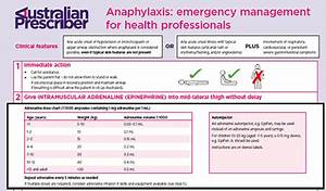 Blood Pressure Table Anaphylaxis Emergency Management For Health Professionals
