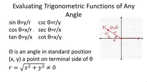 Trigonometric Functions Of Negative Angles  Ck12 Foundation