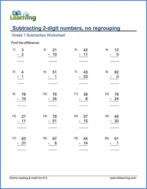 subtraction with regrouping worksheet for grade 1 grade 1 math worksheet subtracting 2 digit numbers no