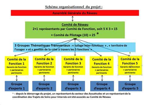 projet fusion li 232 ge