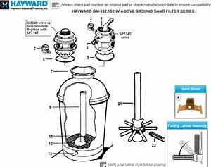 Hayward Sand Filter Gm152  Gm152hv Parts