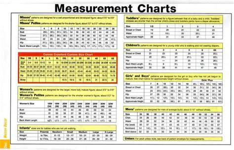 measurement conversion chart printable conversion