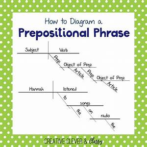 Learning How To Diagram Sentences Can Be Very Daunting  But The Skill Can Be Extremely Helpful