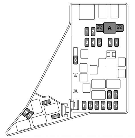 Subaru Impreza Fuse Diagram by Subaru Impreza 2014 2015 Fuse Box Diagram Auto Genius