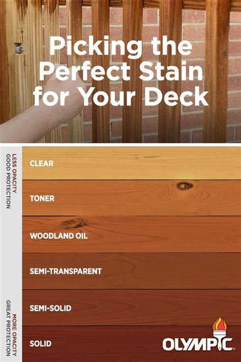 plan  project  buy   tools deck